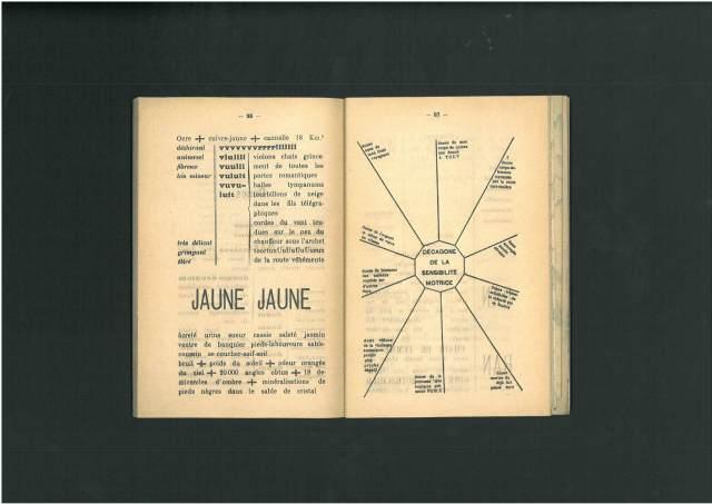 """Filippo Tommaso Marinetti. """"Les Mots en liberté futuristes"""". Milà: Edizioni Futuriste di Poesia, 1919"""